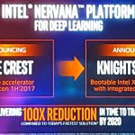 Intel Lake Crest And Knights Crest Nervana