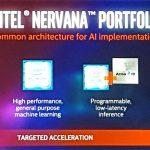 Intel Nervana Portfolio