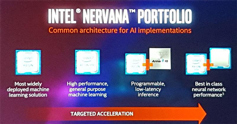 Intel AI Day 2016