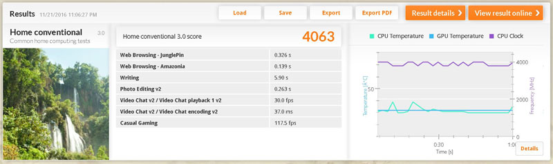 Lenovo ThinkStation P410 PCMark 8 Results