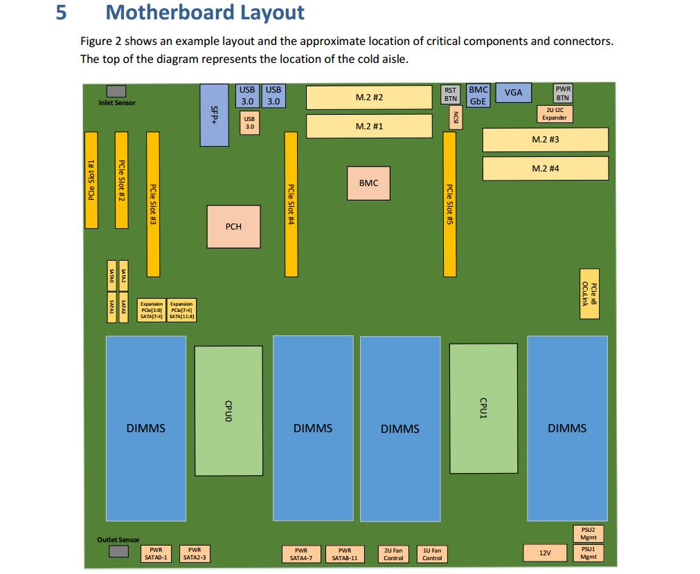 Project Olympus Motherboard Diagram p 4 project olympus motherboard diagram p 4 servethehome motherboard diagram at fashall.co
