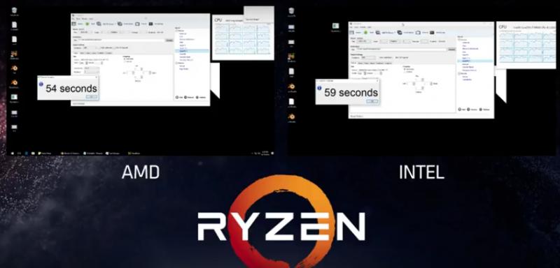 AMD Handbrake