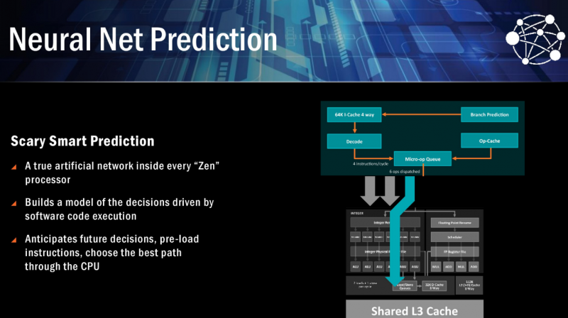 AMD Nerual Net Predictio