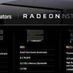 AMD Radeon Instinct GPU Compute Accelerators