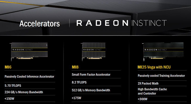 AMD Radeon Instinct Compute Infrastructure AMD Vision Of Tomorrow