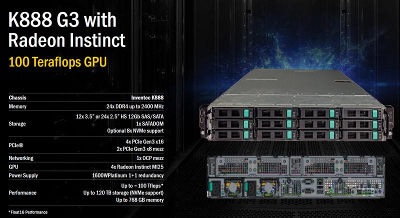 AMD Radeon Instinct Compute Infrastructure AMD Vision Of Tomorrow