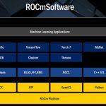 AMD Radeon Instinct ROCm Platform
