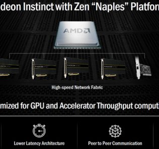 AMD Radeon Instinct With Zen Naples