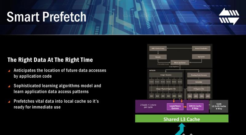 AMD Smart Prefetch