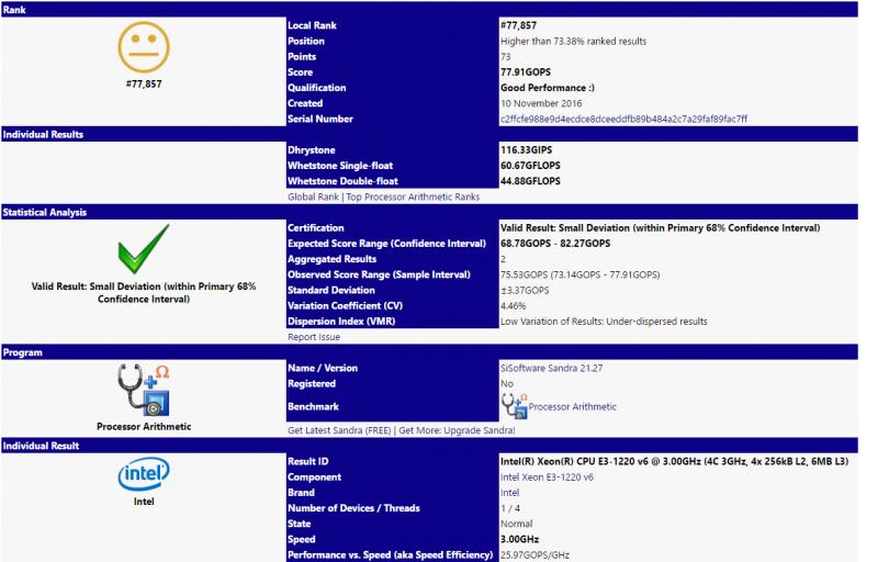 Intel Xeon E3 1220 V6 SiSoft Sandra Benachmarks