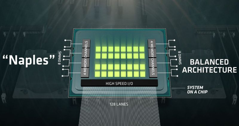 AMD Naples 128 Lanes Of High Speed IO