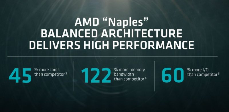 AMD Naples Comparison Points