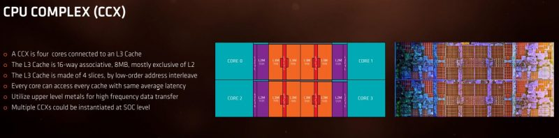 AMD Naples Zen Architecture CPU Complex