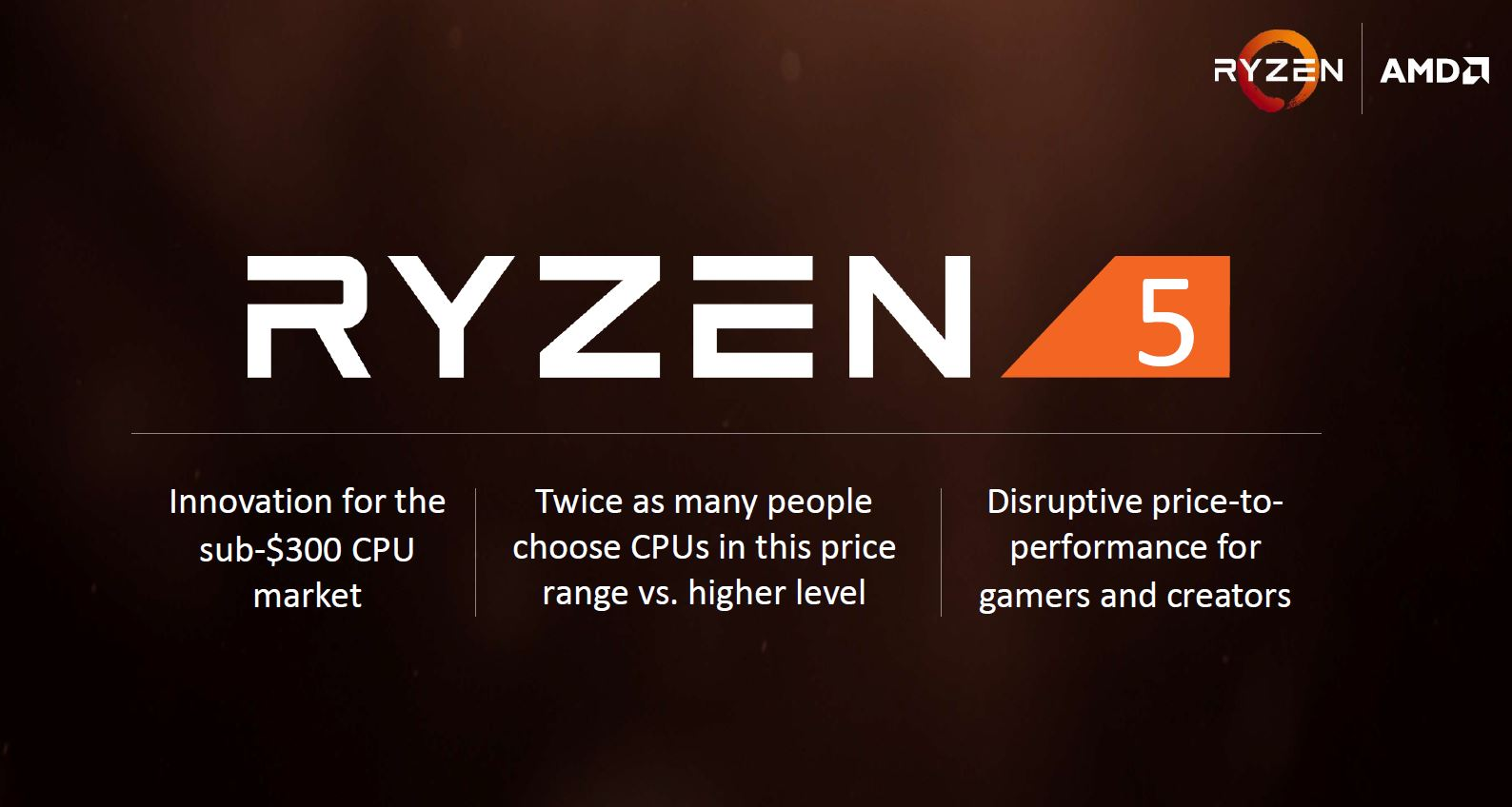 AMD Ryzen 5 Positioning