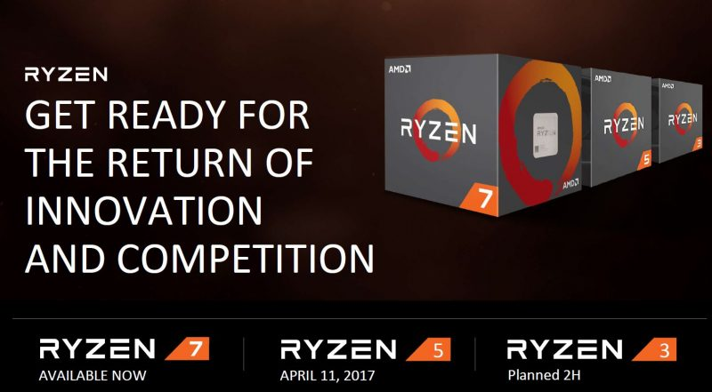 AMD Ryzen Schedule