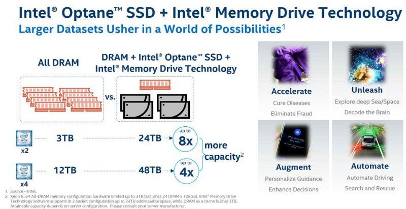 Intel Optane Intel Memory Drive More Memory Per Server