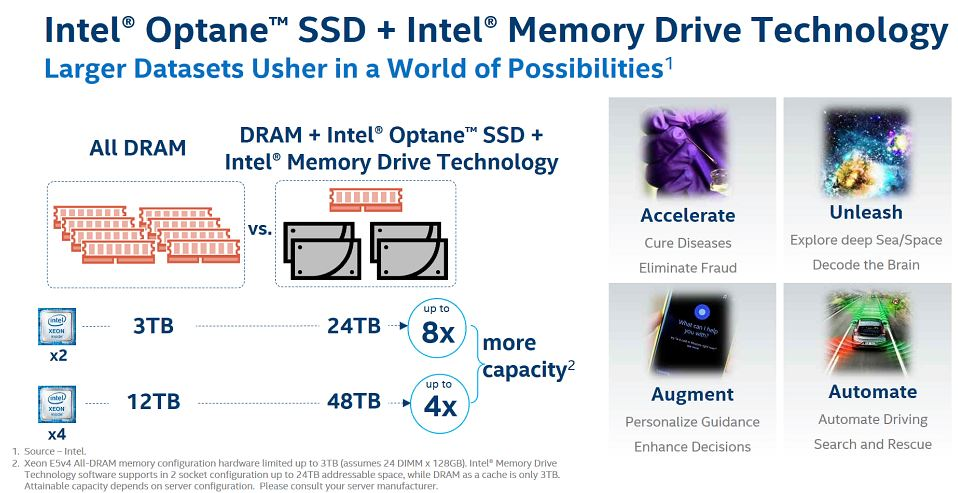 Intel Optane Intel Memory Drive More Memory Per Server