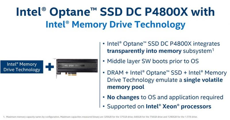 Intel Optane Intel Memory Drive Technology