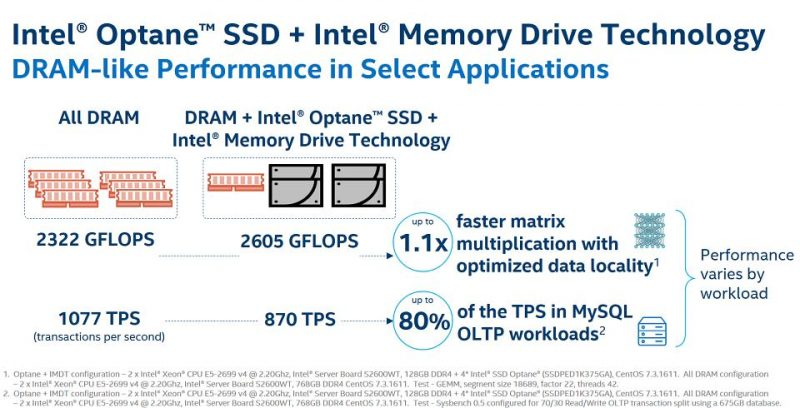 Intel Optane Intel Memory Drive Technology MySQL 675GB DB