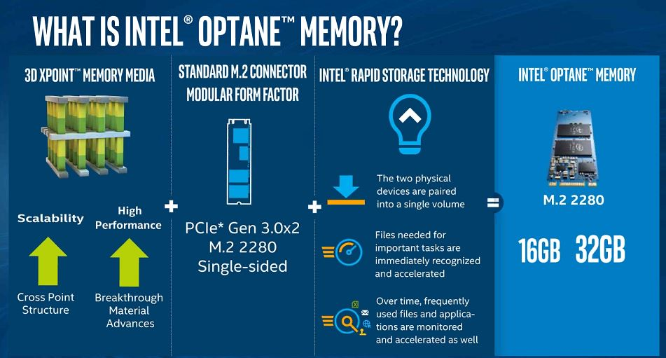 Intel Optane Memory 3d Xpoint For Client Workloads Launched