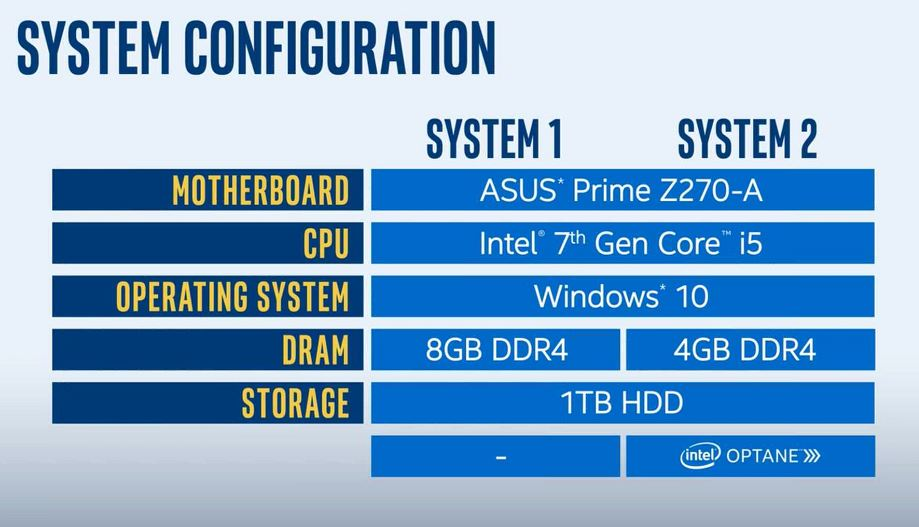 What Cpu For Wow