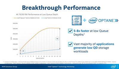 Intel Optane SSD DC P4800X Breakthrough Performance QD1 8x NAND SSD