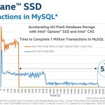 Intel Optane SSD DC P4800X MySQL 1.5TB Database Intel Cache Acceleration Software CAS