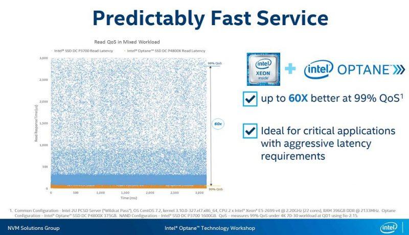 Intel Optane SSD DC P4800X Predictable Fast Service