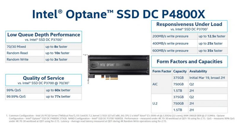 Intel Optane SSD DC P4800X Specs And Availability