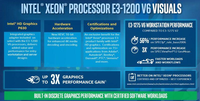 Intel Xeon E3 1200 V6 GPU