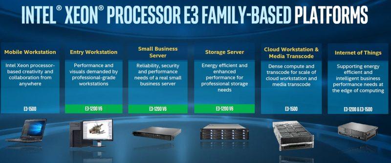 Intel Xeon E3 1200 V6 Platforms