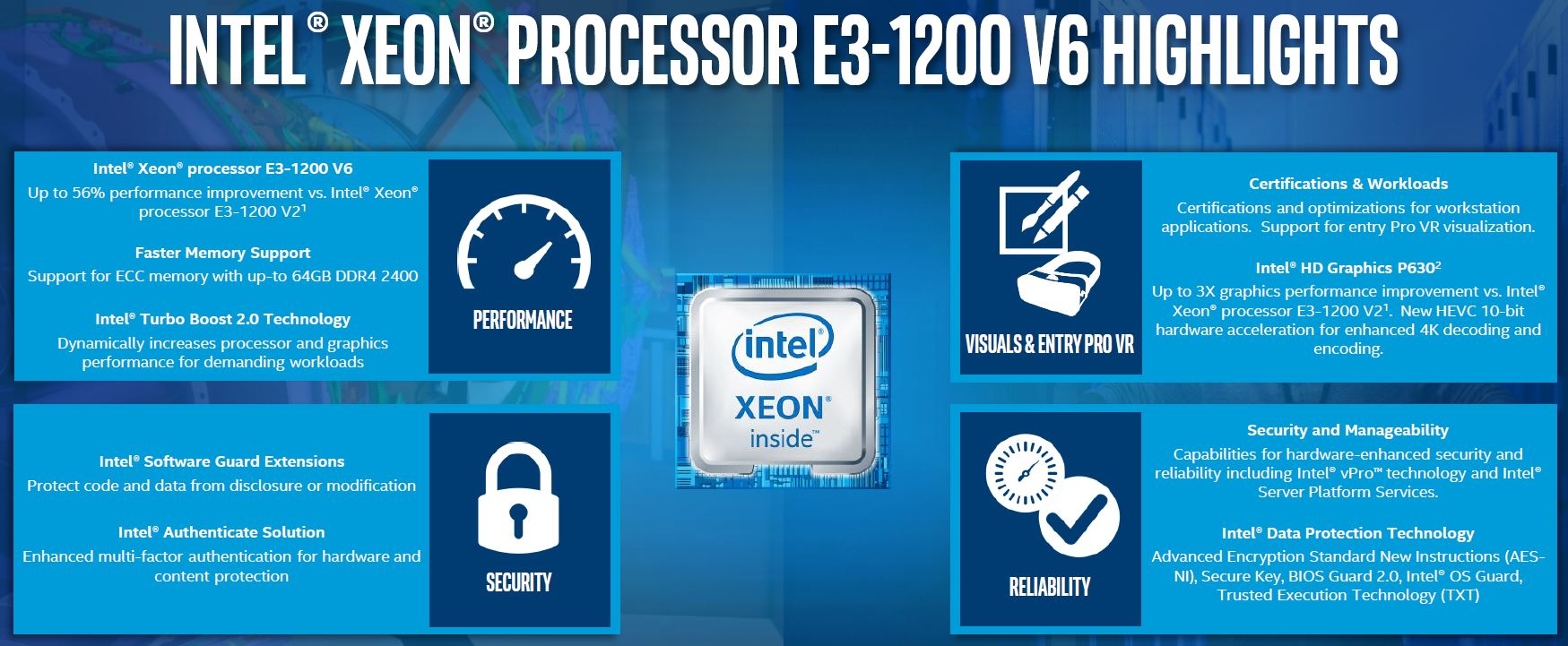 Intel Xeon E3 1200 V6 Series Overview