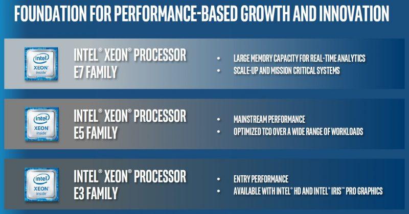 Intel Xeon E3 E5 E7 Positioning