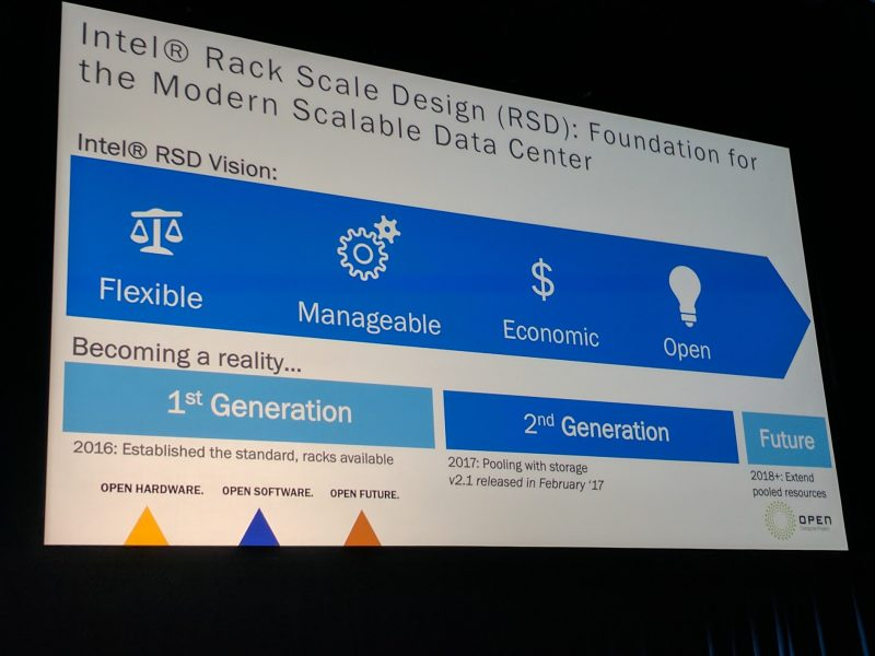 Intel At OCP Summit 2017 Intel RSD Overview