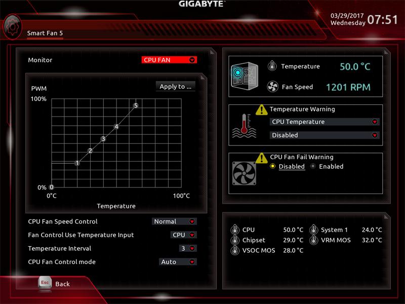 Gigabyte AB350M Gaming 3 BIOS 3