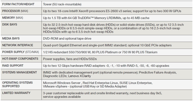 Lenovo X3500 M5 5464EEU Specifications