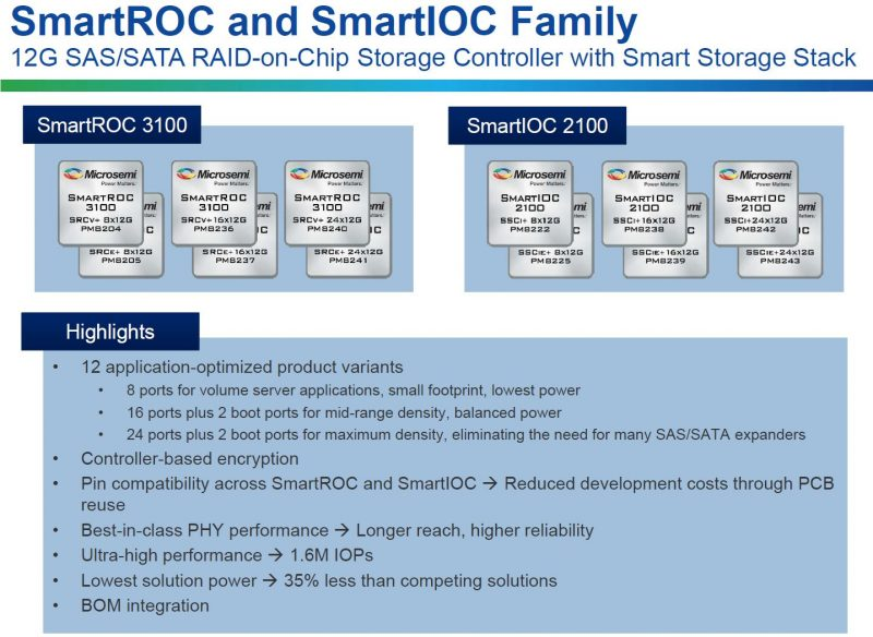 Microsemi SmartROC 3100 And SmartIOC 2100 Family Overview