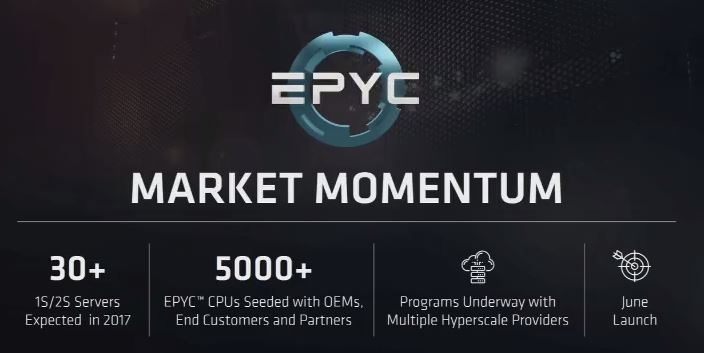 AMD EPYC June Launch