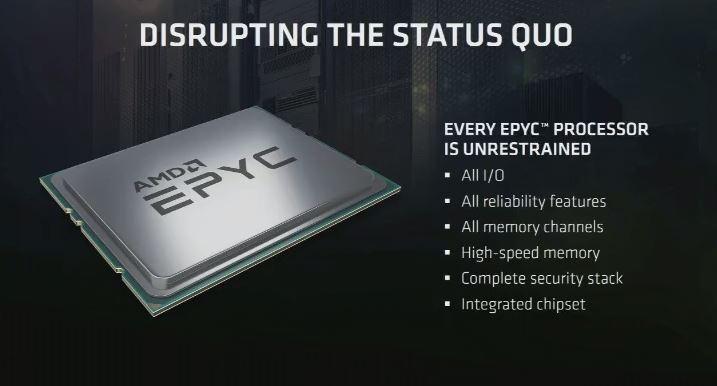 AMD EPYC Unconstrained