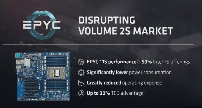 AMD EPYC X86 Disrupting The 2S Server Market