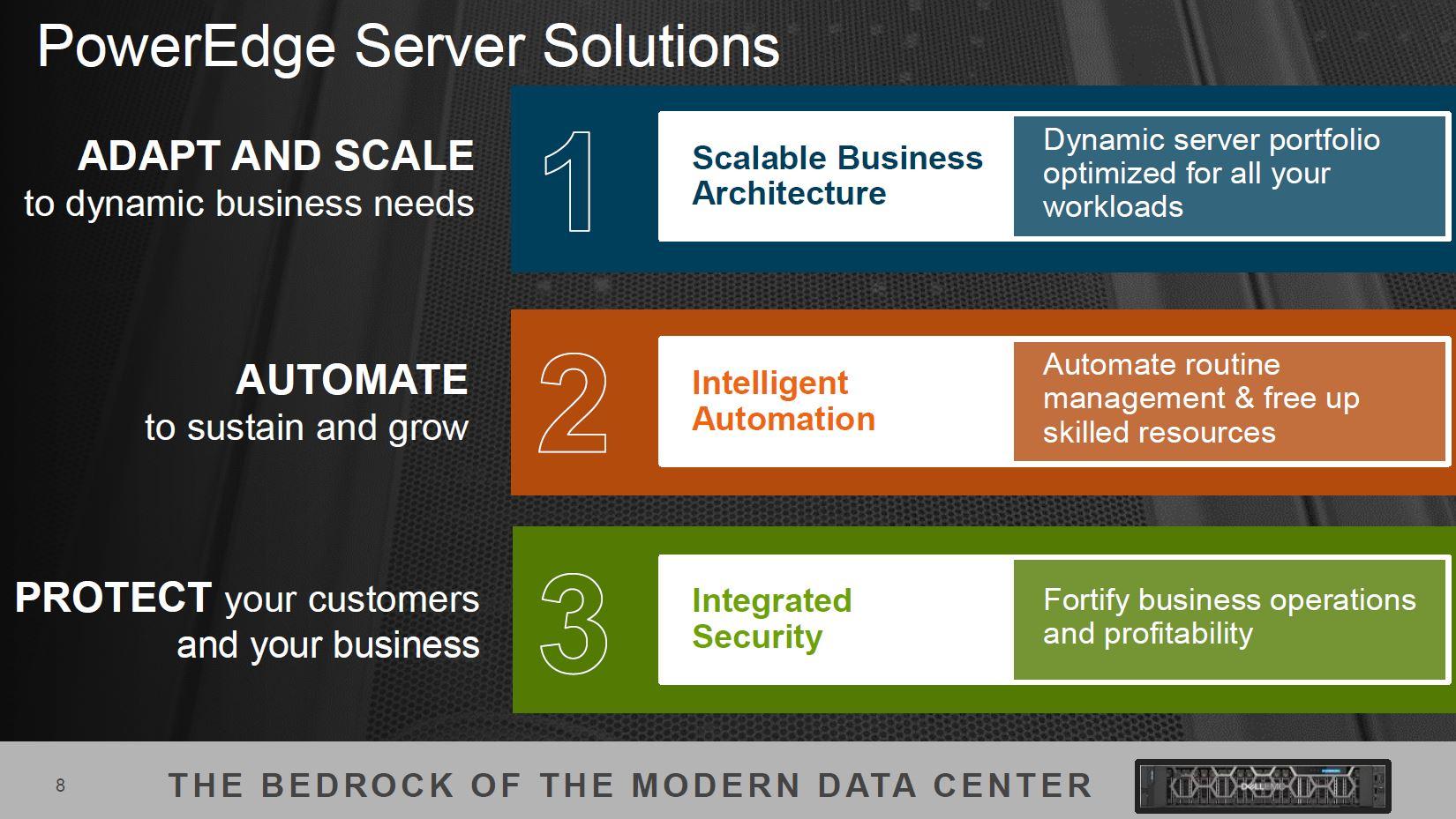 Dell EMC 14th Generation PowerEdge Server Solutions