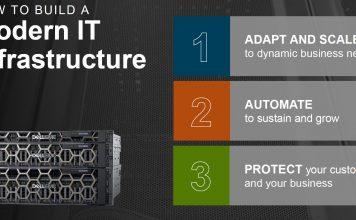 Dell EMC Modern IT Infrastructure