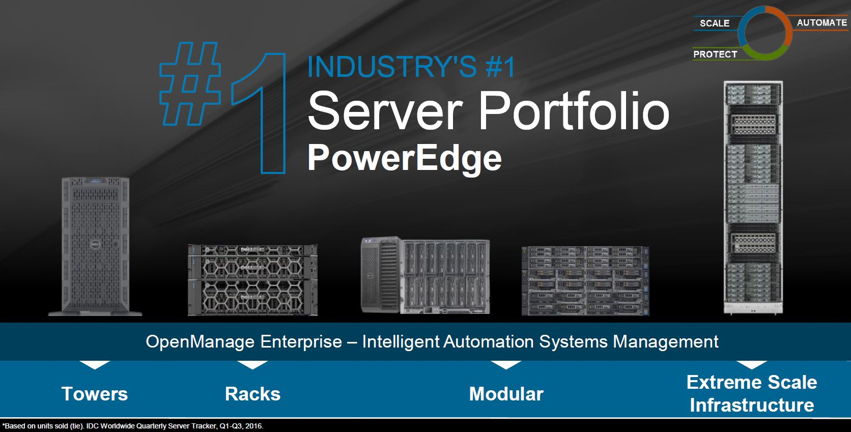 Dell EMC PowerEdge 14th Generation Announced with Key Details and Bezels