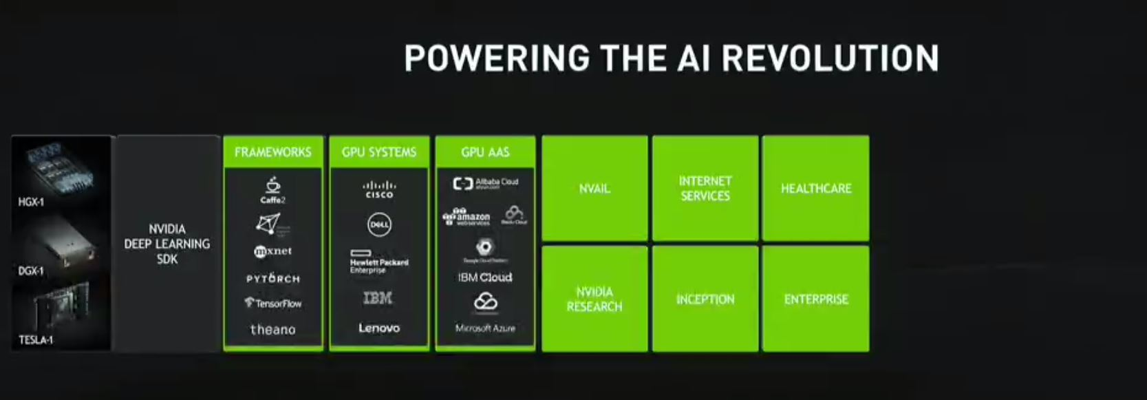 GTX 2017 Powering AI Revolution