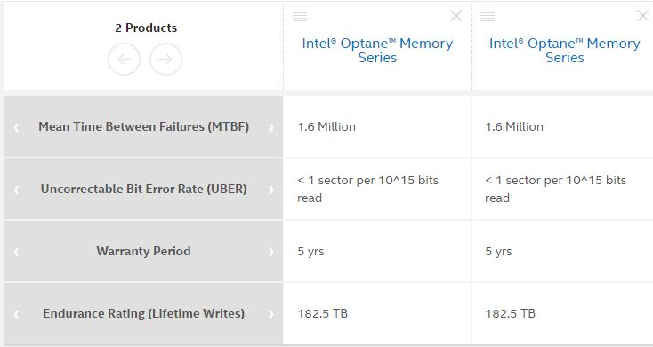 Intel Optane Memory Reliability