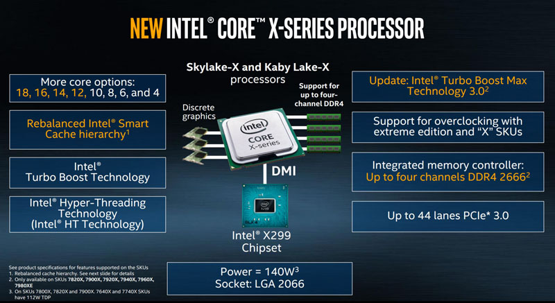 Intel Skylake X And Kaby Lake X