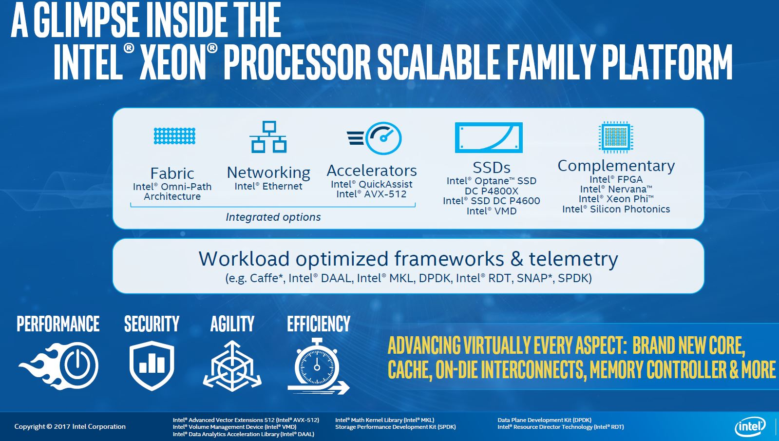 Intel Xeon Processor Scalable Family Platform Features
