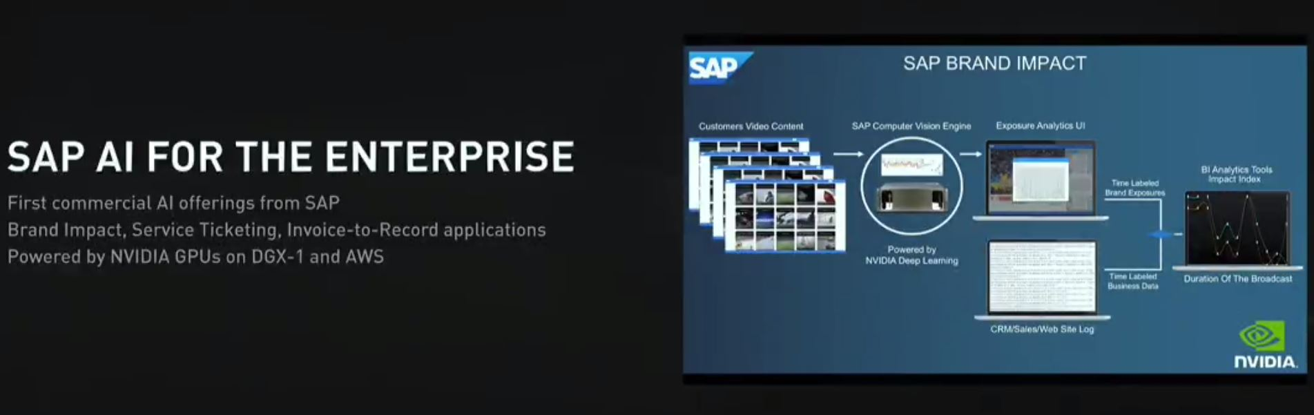 NVIDIA GTC 2017 SAP AI Brand Impact Scope