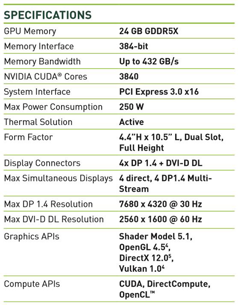 NVIDIA Quadro P6000 Specifications