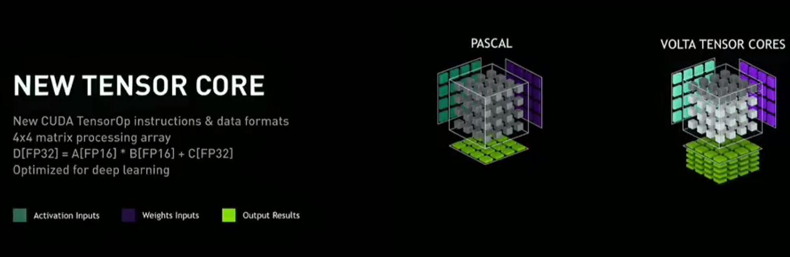 NVIDIA Tensorcore Pascal V Volta